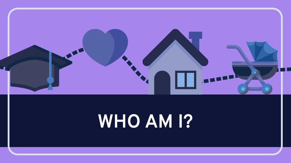 Personal Identity (The Narrative Self)