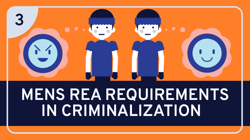 Mens Rea Requirements in Criminalization